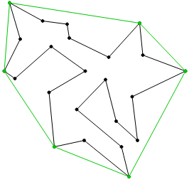 Convex hull of vertices of concave polygon