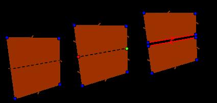 Edge configurations